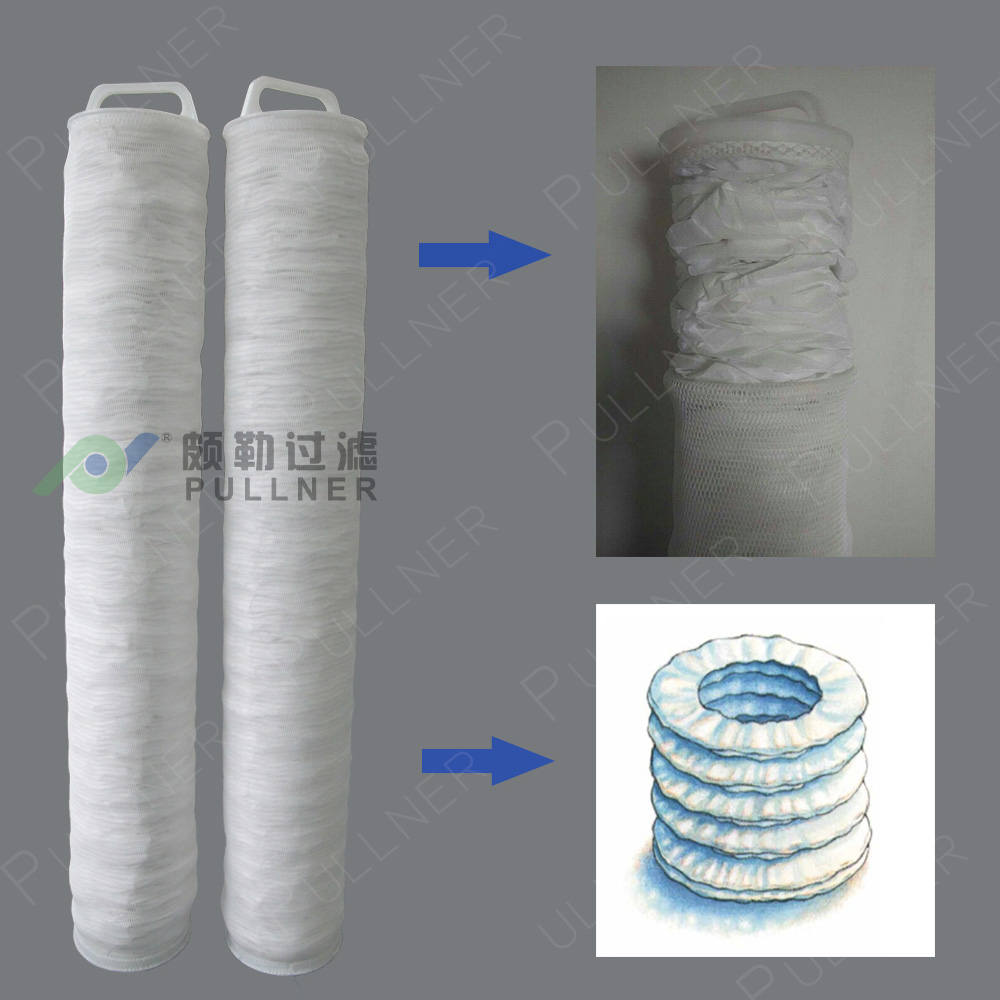 Factory sales Max Flow Filters for RO Pre-filtration