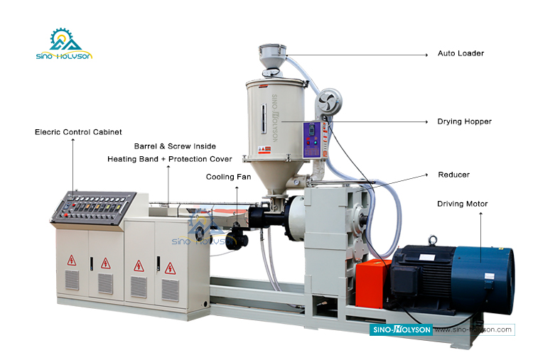 HSJ80 Plastic Single Screw Extruder