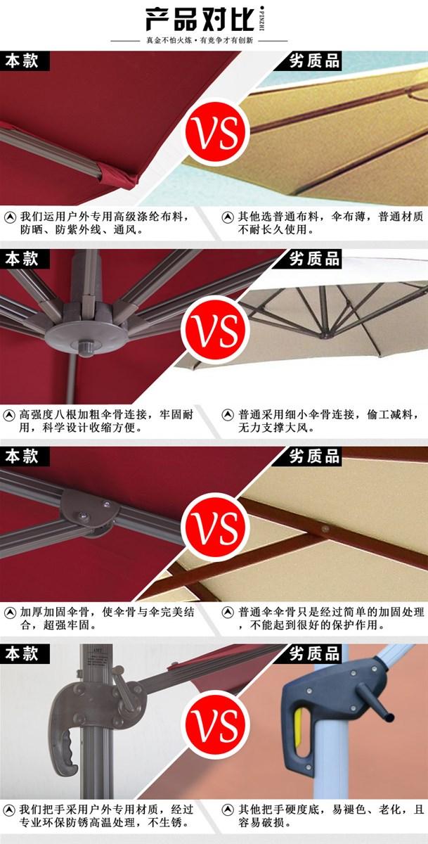 Luxury Roman Style 360 Degree Rotatable Square Patio Umbrella