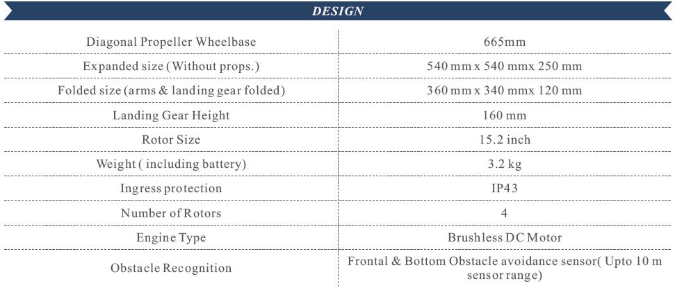Espect Minisized Multirotor UAV
