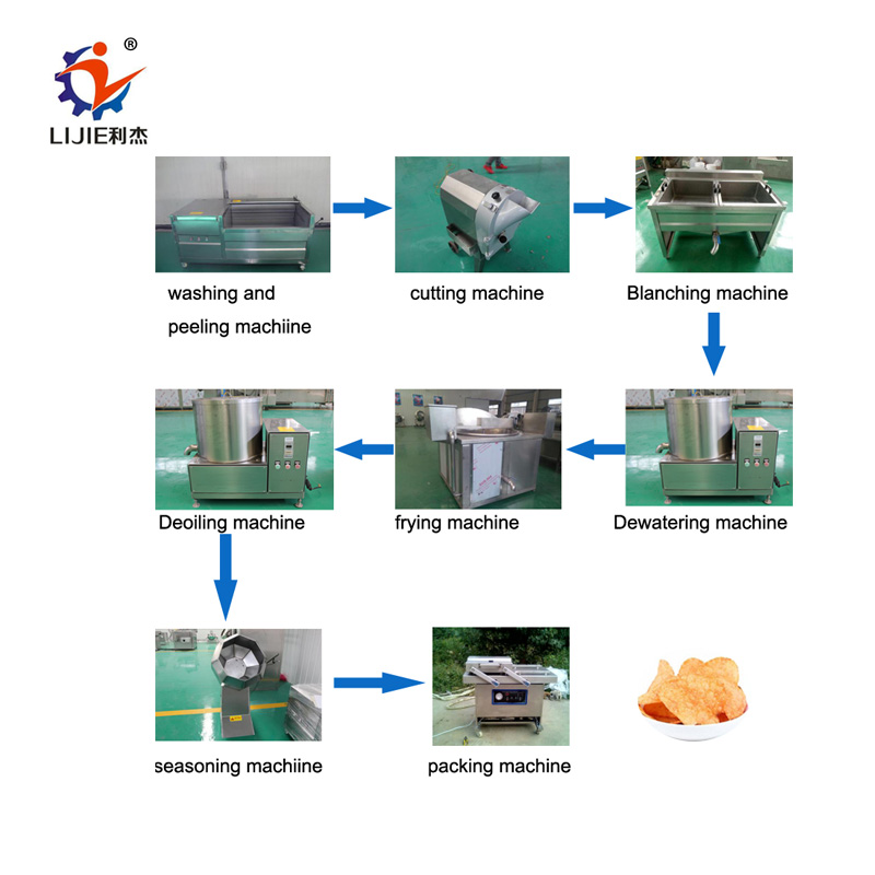 100kg semiautomatic potato chips making line with factory price
