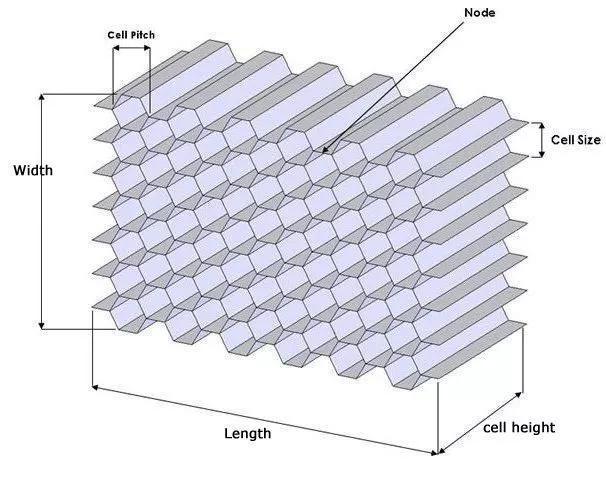 Aluminum honeycomb core for aluminum honeycomb floor