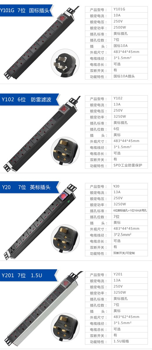British standard 1 u HK PDU cabinets outlet power strip wiring board band switch 13 a lug plate industry