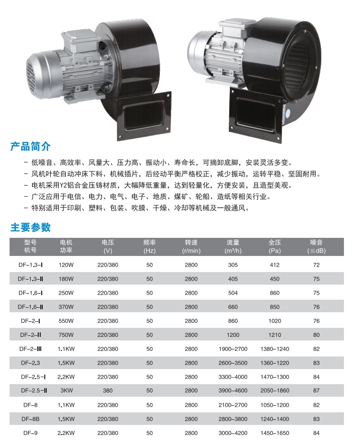DF MULTIWING LOWNOISE Centrifugal Air Blower