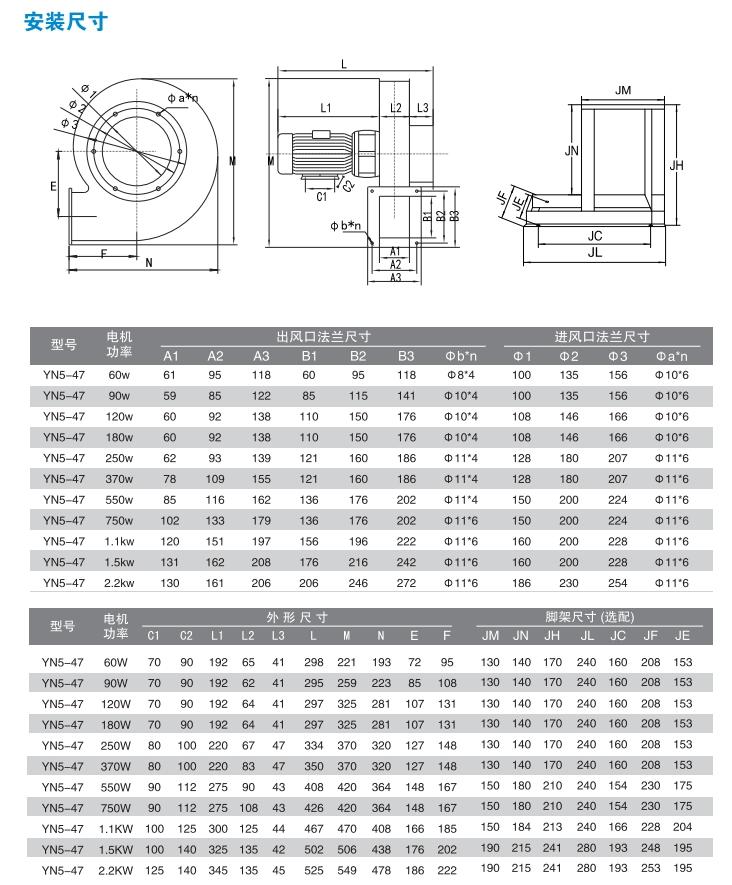 YN547 HiTech Special HeatResistant Boiler Induced Draft Fan Industrial FanVentilation FanBlower Fan
