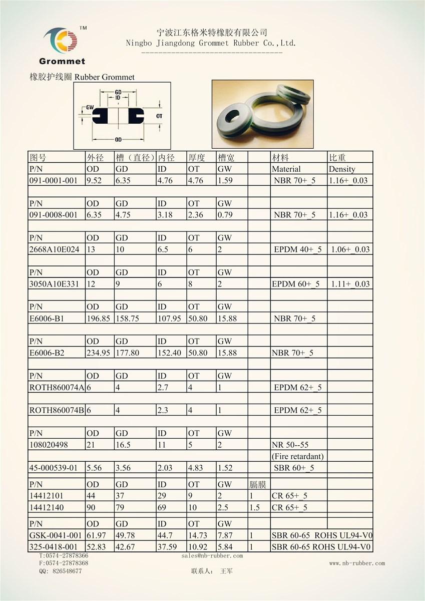 rubber grommets ningbo shanghai suzhou