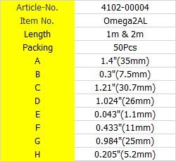 Higher quality 35mm standard Aluminum DIN Rails Light rail