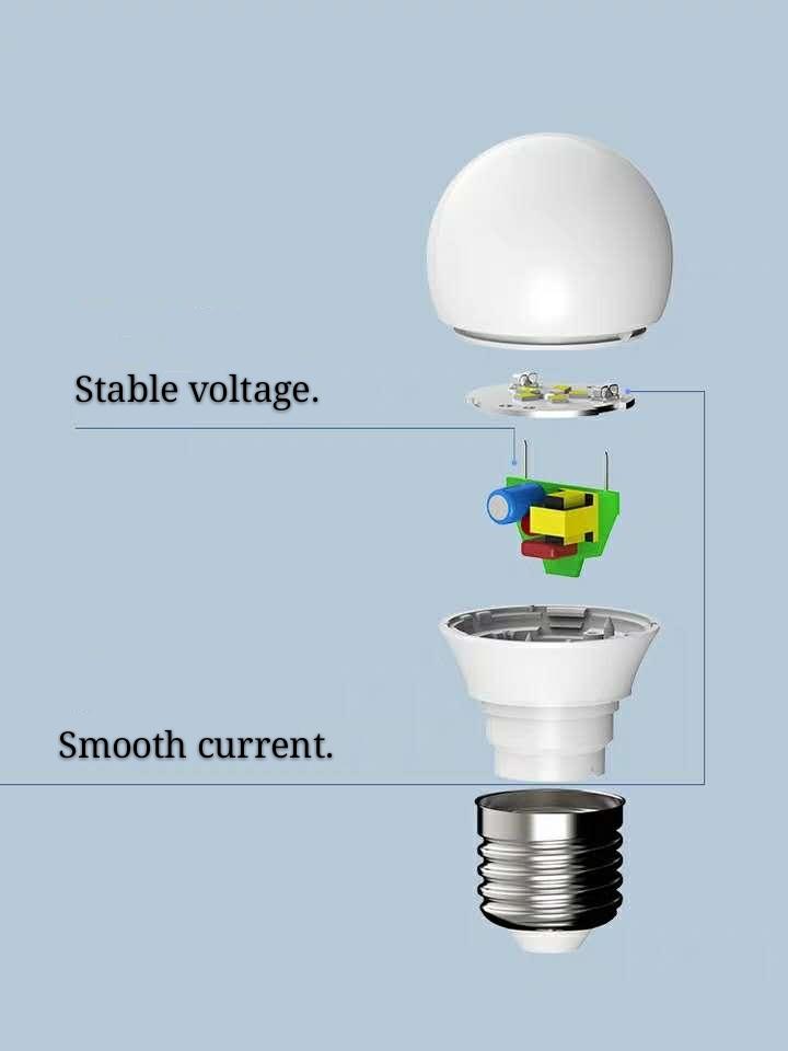 LED bulb energysaving large screw mouth household commercial high power light source super bright E27 bulb E14 spiral