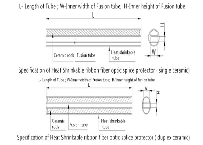 4 and 6 fiber Fiber Optic Sleeve Single Ceramic Ribbon Splice Protector