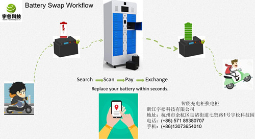 Electric Scooter Lithium Battery Intelligent Swapping Cabinet