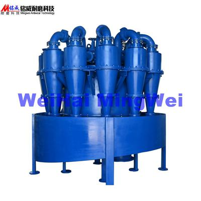 Hydrocyclone for classifier machinechina factory cyclone Hydrocyclone