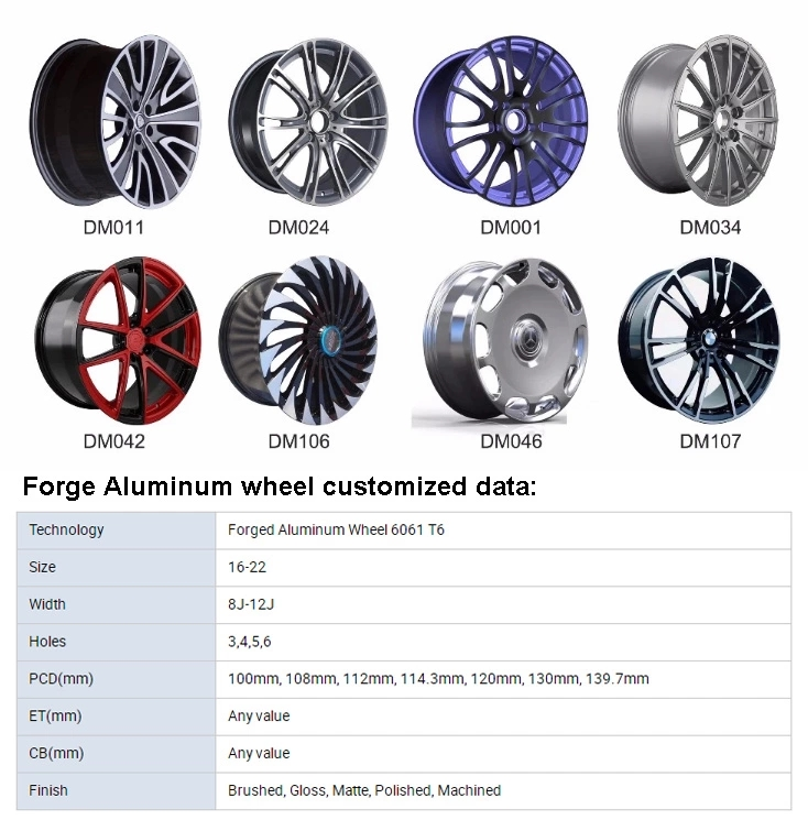 Chinese OEM manufacturer of precision polishing for 225 aluminum truck wheel