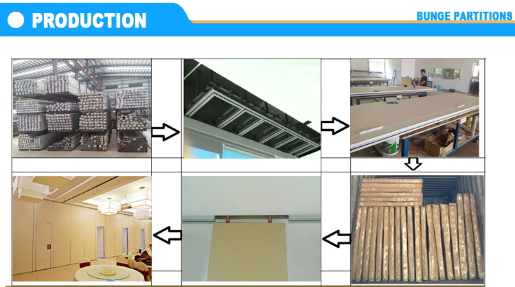 Hotel Acoustic Partition Wall Banquet Hall Sound Proof Folding Partition Wall