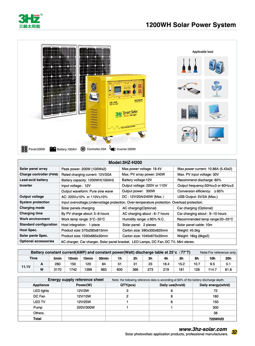 200W Home Solar Power System Offgrid