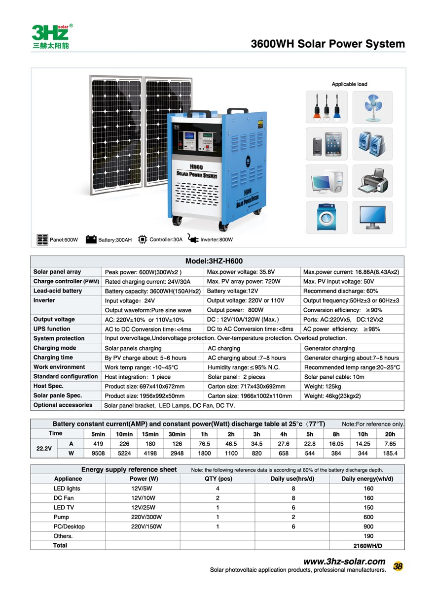 600W Offgrid Home Solar Power System