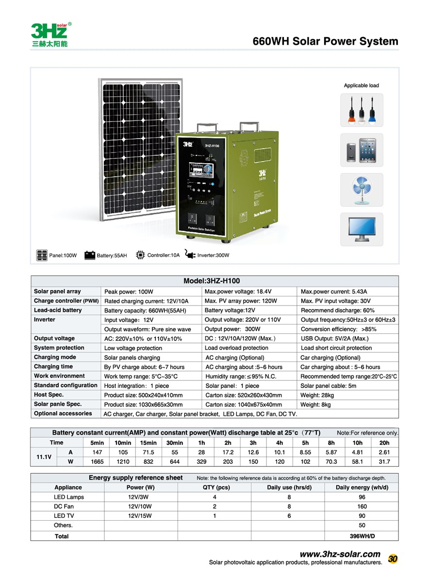 100W Home Offgrid Solar Power System
