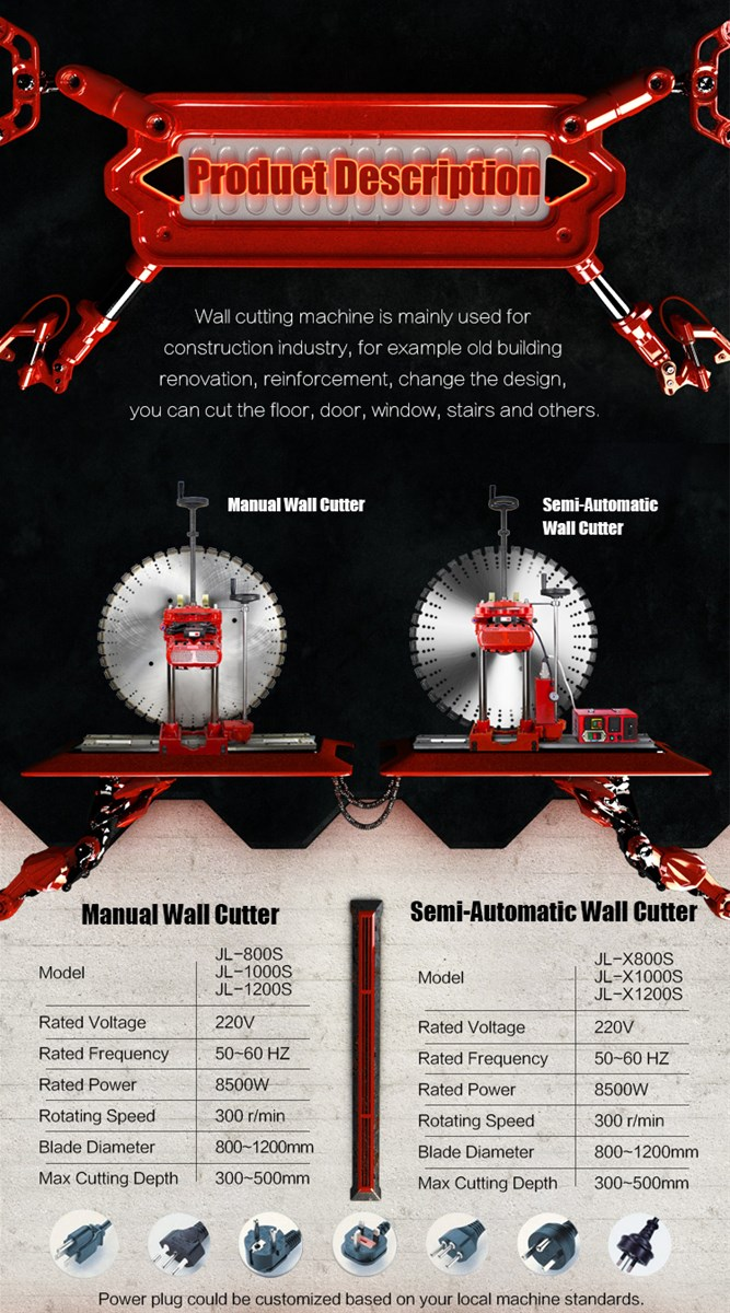 Adjustable SemiAutomatic Wall Cutter Machine For Reinforced Concrete
