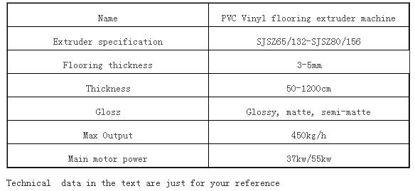 Lovable PVC Vinyl Flooring Extrusion Line