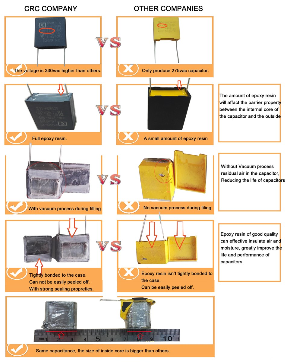 Free Sample X2 capacitor 470n k 275v x2 mkp 047uf safety capacitor 474k