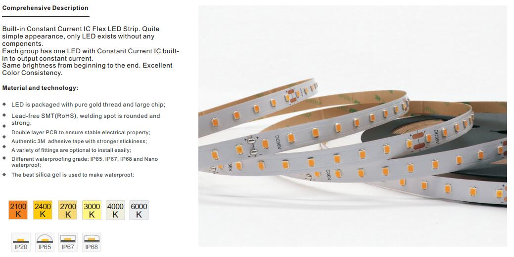 Builtin Constant Current IC 2835 led strip 90leds 30m running length
