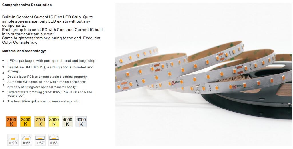 Builtin Constant Current IC 2835 high efficiency LED Strip 128leds