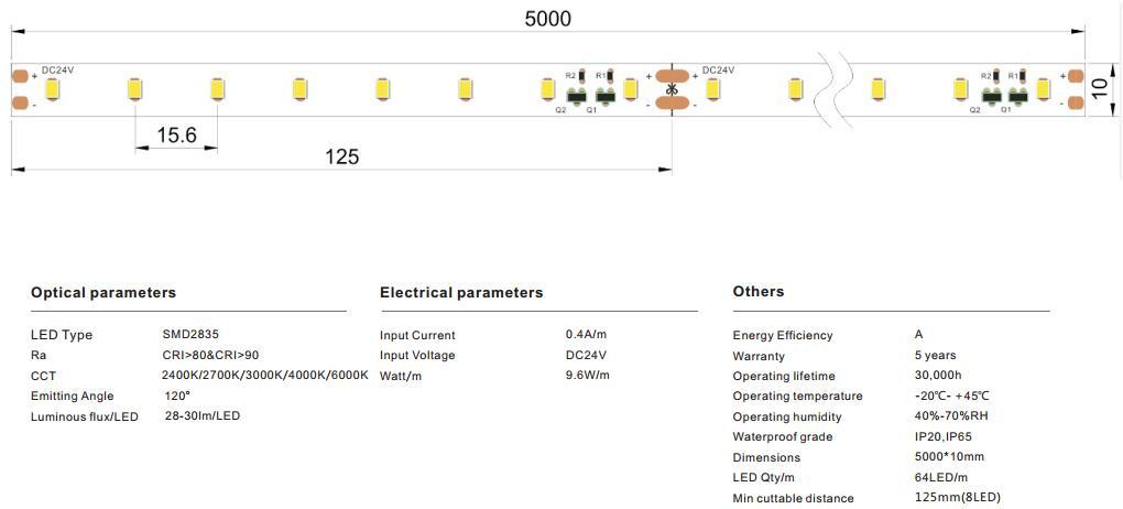 SMD2835 160LEDs 128LEDs 80LEDs 64LEDs LED Strip Light High Efficiency 190lmw