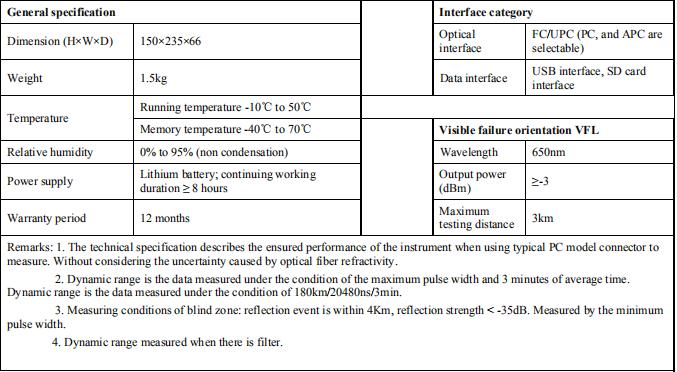 Techwin good quality good service optical otdr testing instrument TW3100E