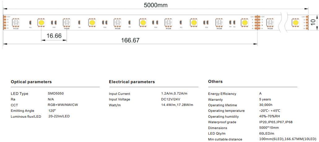 SMD5050 RGBW 60LEDs LED Strip Light