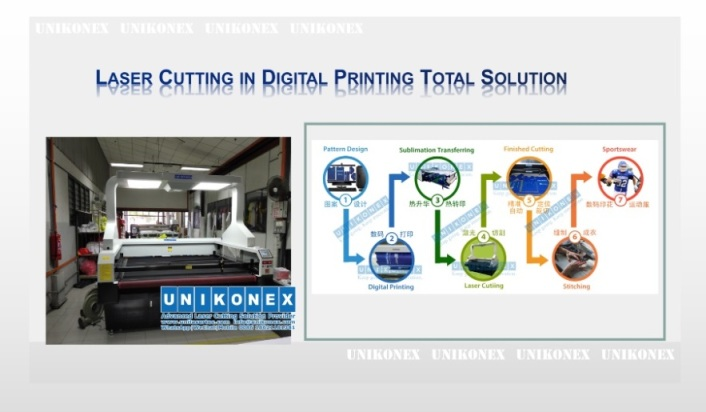 Laser cutting in sublimation printing total solution