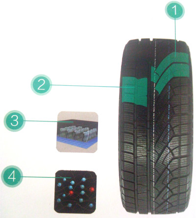 PCR winter twinter tyres ECOSNOW