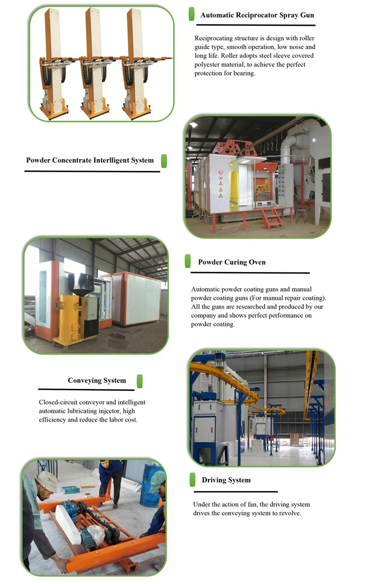 Powder Coating Line with powder coating boothcuring oven