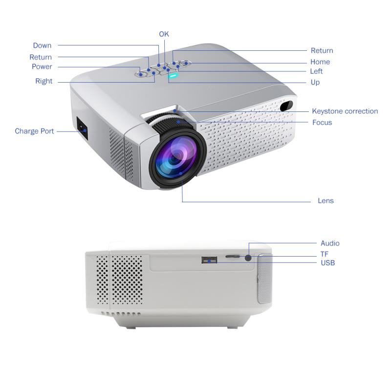 2019 Newest LED Native 1080P Projector Real Full HD Projector 4000 Lumens for Home Theater