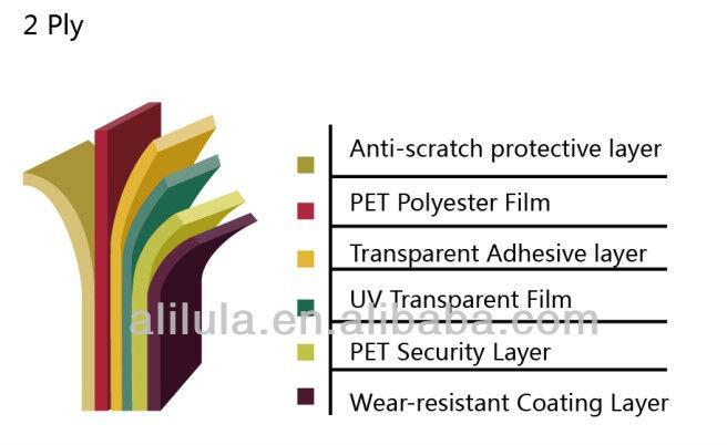 High quality 2 ply pet selfadhesive HPBK05 vlt5 solar control window film for car window glass