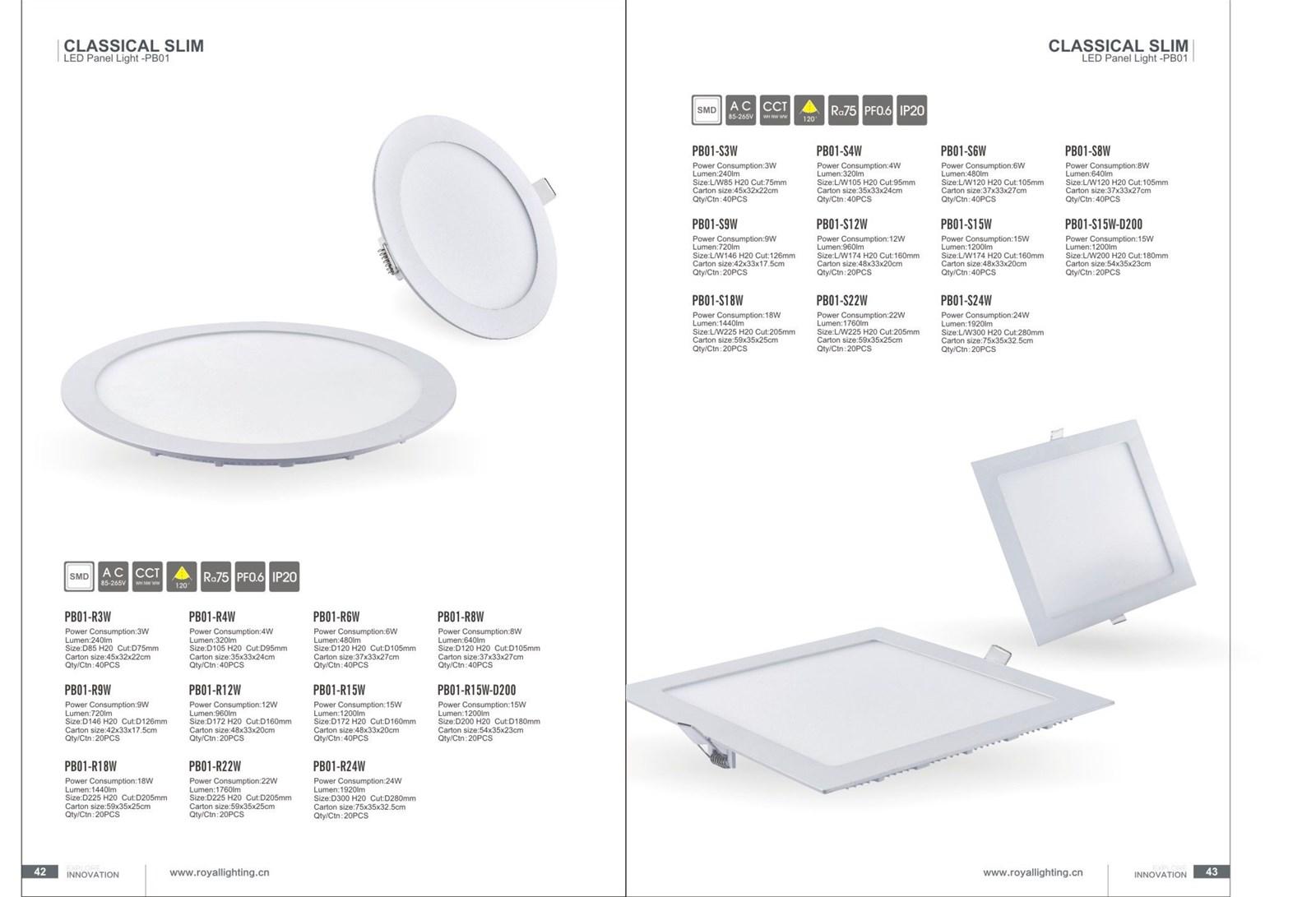 OEM sllm 3w 4w 6w 9w 12w 15w 18w 24w sllm LED panel CLASSICAL SLIM
