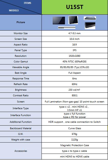 U15ST OnTheGo Sub Monitor For LaptopPC