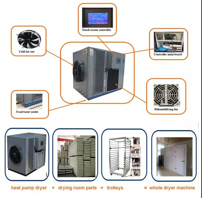 Air circulation uniform energy saving high quality heat pump dryer for scented tea