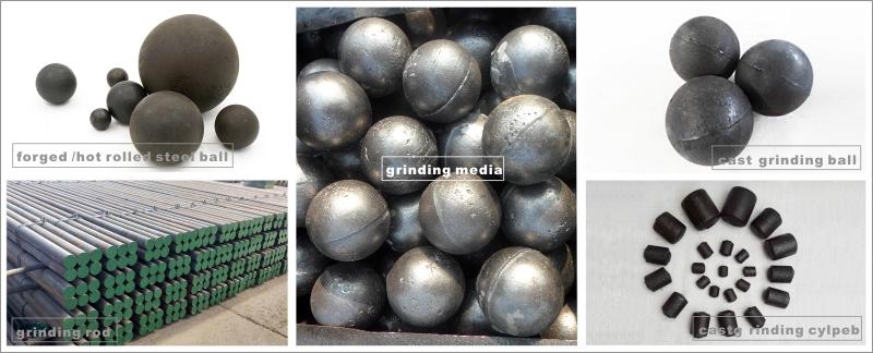 High Medium Low Chrome Steel Ball Cast Iron ball Grinding Media