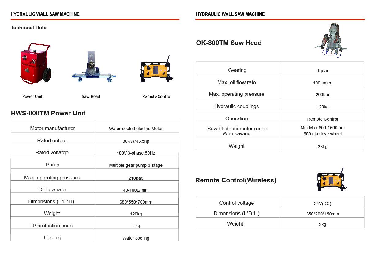 HWS800TM hydraulic wall saw OUKAI