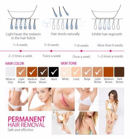 Mini home use portable permanently skin rejuvenation laser IPL hair removal