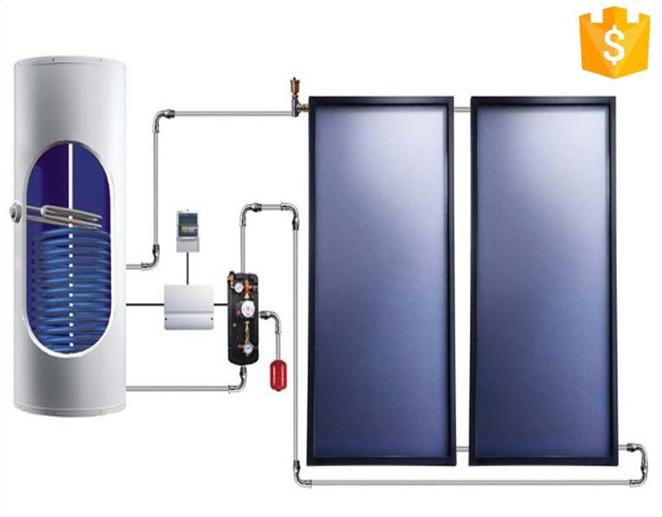 Split pressurized solar water heating system with flat solar panels