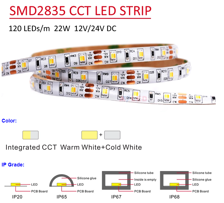 Color changing white cct led strip 5 meterreel or customized