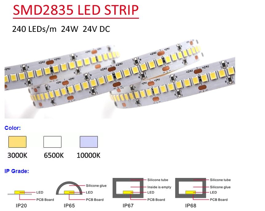 dc24v 28wm white color double row 2224lmled 2835 led strip light IP20IP65IP67IP68