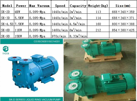 YHZKB brand model SK2D 4kw flange connection single stage monoblock liquid ring vacuum pump