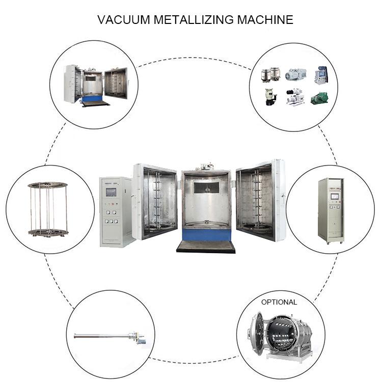 Plastic Matalizing Vacuum Coating System Metal Physical Vapor Deposition Machine