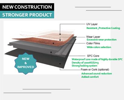SPC flooringstone plastic composite flooringPVC rigid vinyl flooringwaterproof LVT flooringselfadhesive vinyl plank