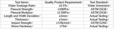 GMT palletbrick palletblock board for concrete blockspaversconcrete block machinebricks production