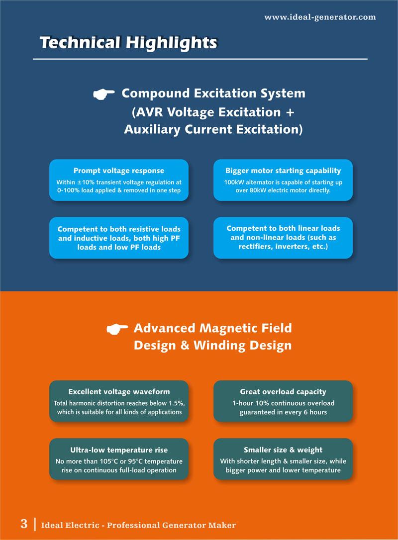 60Hz FullCopper Brushless Generator Alternator 3075kVA