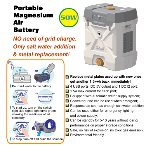 50W Portable Power Source Emergency Charging and Power Supply Salt Water Activated Battery
