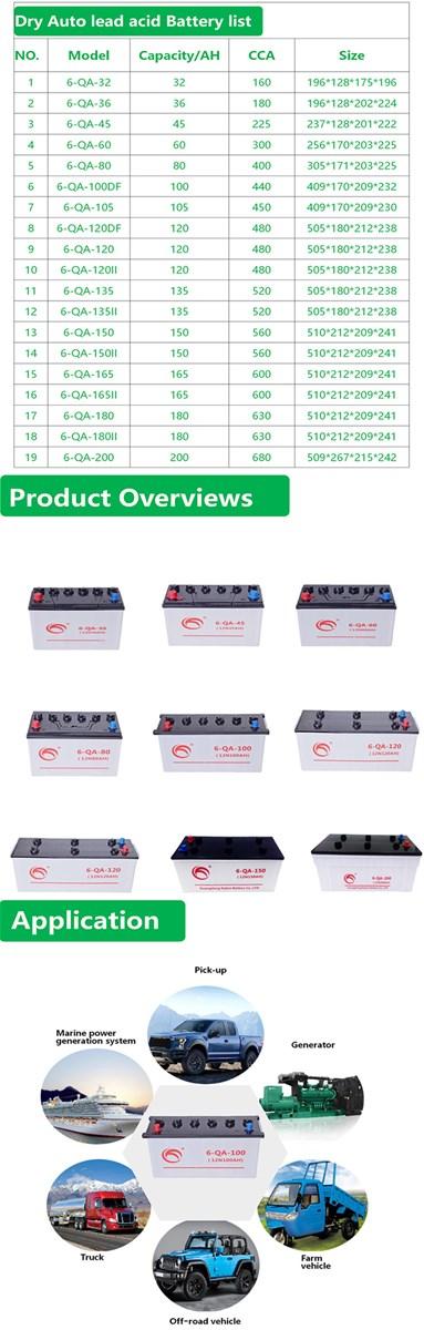 Guangdong Kejian 12V60Ah 6QA60 Dry Leadacid Sealed Rechargeable Car Battery