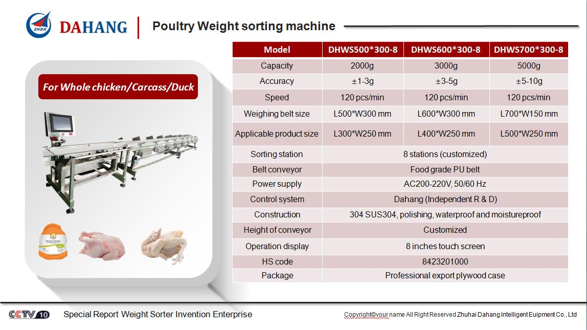 Chicken parts weight sorting machine DHWS4002004